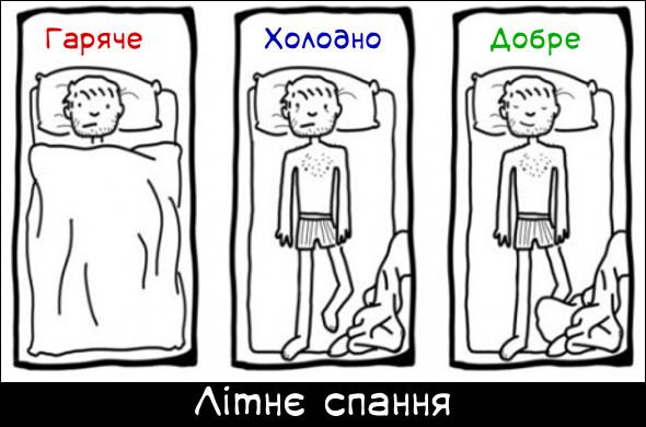 Літнє спання. Гаряче - Холодно - Добре