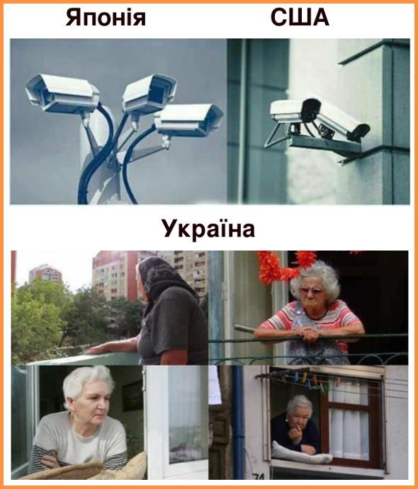 Системи спостереження