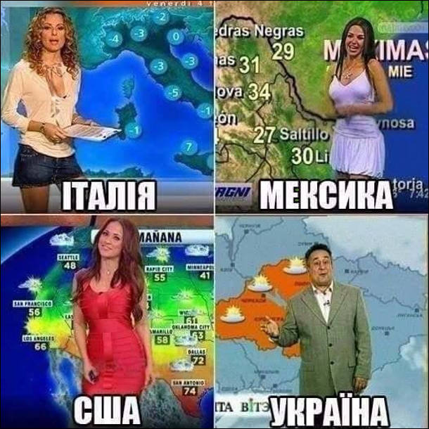 Прогноз погоди в різних країнах. Італія, Мексика, США - привабливі дівчата. Україна - Миколина погода